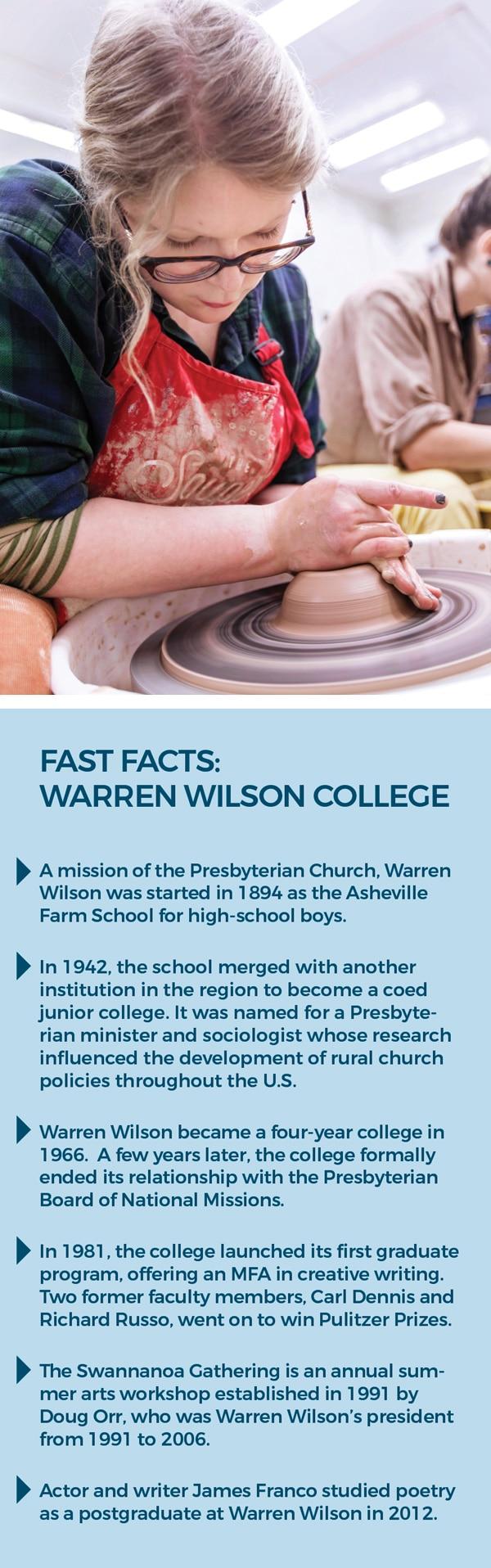 Waren Wilsn College