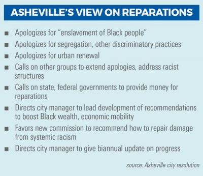 Asheville's views on reparations
