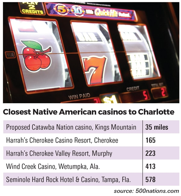 Closest Native American Casinos to Charlotte