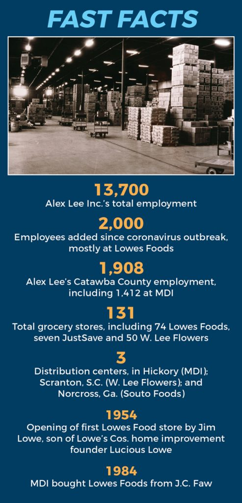 Fast facts, Alex Lee, Lowes Food history