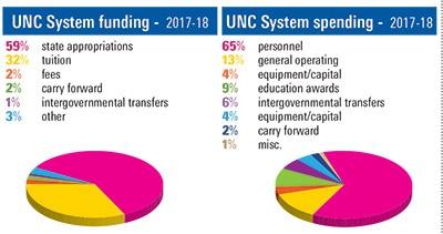 nc-trend_education_nov19_hr-spending
